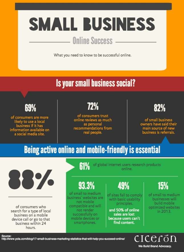 Be-a-successful-online-small-business