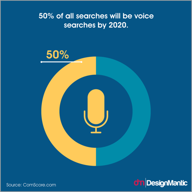 Voice-Optimized-Content