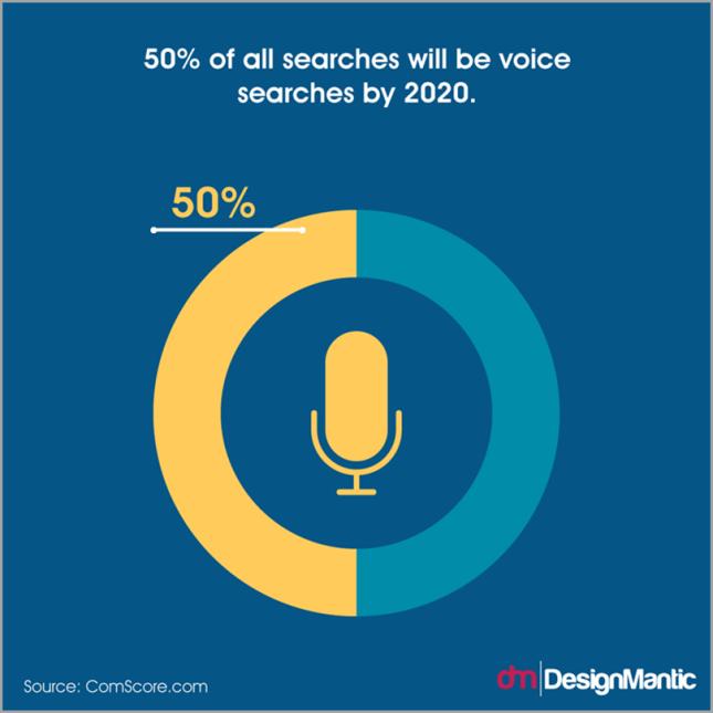 Voice-Optimized-Content